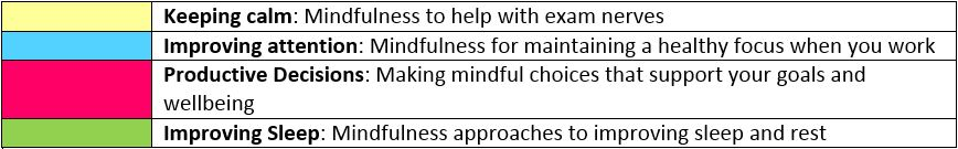 Topics for the Mindfulness Exam modules: Keeping calm, Improving attention, Productive decisions, Improving sleep